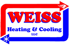 Weiss Heating & Cooling Logo